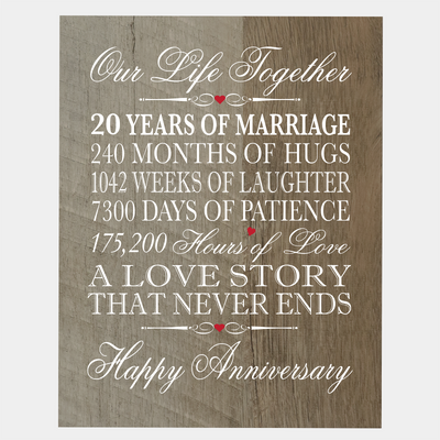 "LifeSong Milestones 20th Wedding Anniversary Gifts for her him husband wife Couple - 20 Year Wall Art Decorations for Living Room - Mr and Mrs Twenty Year Celebration Home Decor Plaque - 8"" x 10"""