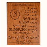 Personalized 1st Anniversary Wall Plaque - Counting Cherry Veneer