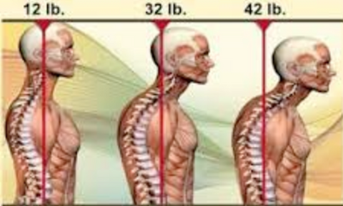 Pressure On Your Spine