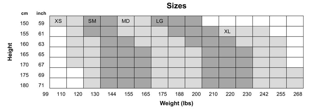 Men's 2XU Sizing Guide