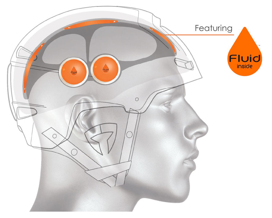 Fluid Inside Helmet Technology