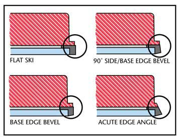 37a6cbaf4f76 How to Tune Ski Edges – Race Place