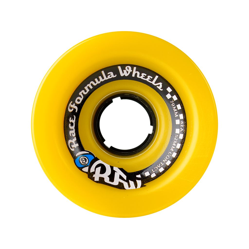 Sector 9 Race Formula Wheel Set