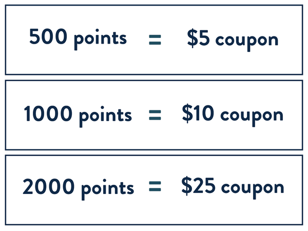 how to spend Rollick Rewards points