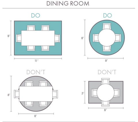 Guild to how to place rug in dinning room