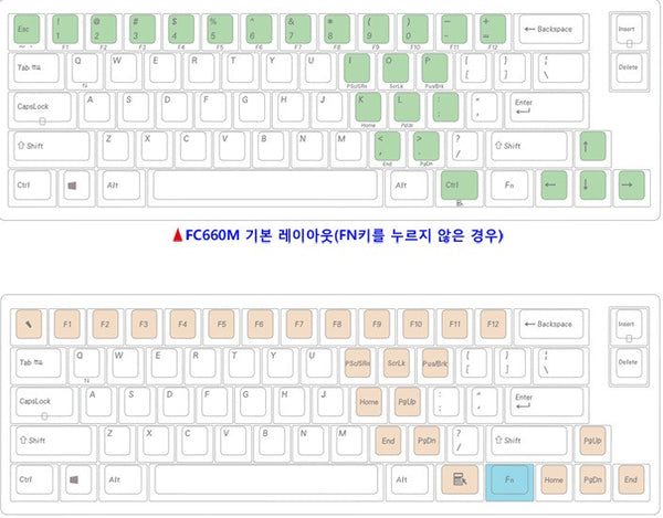 Leopold FC660M Korean PBT Mechanical Keyboard - Mechanical Keyboard - Harumio