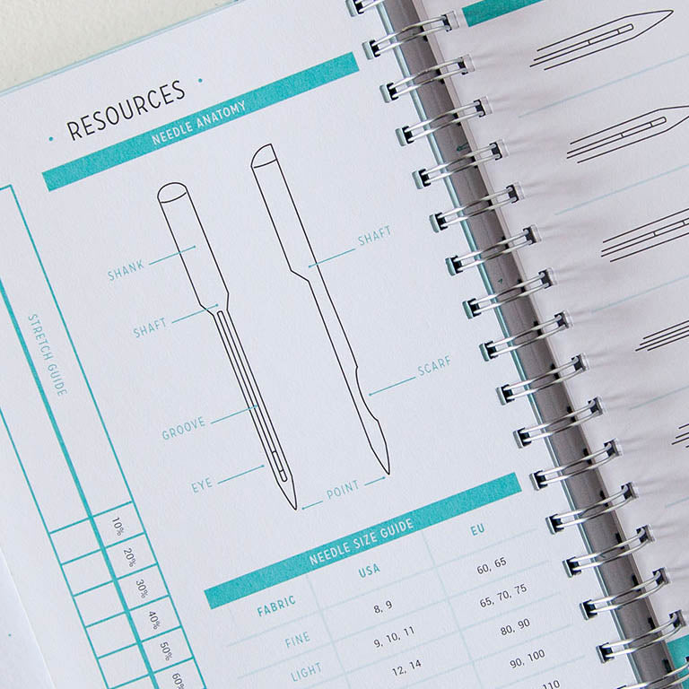 Sewing Planner