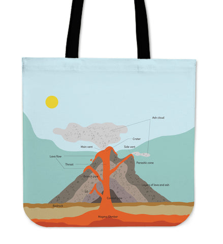 Geology Diagram Linen Tote Bag