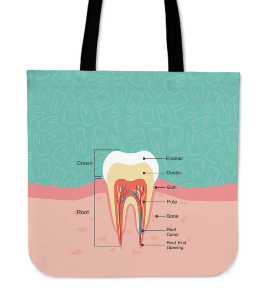 Dentist Diagram Linen Tote Bag Groove Bags