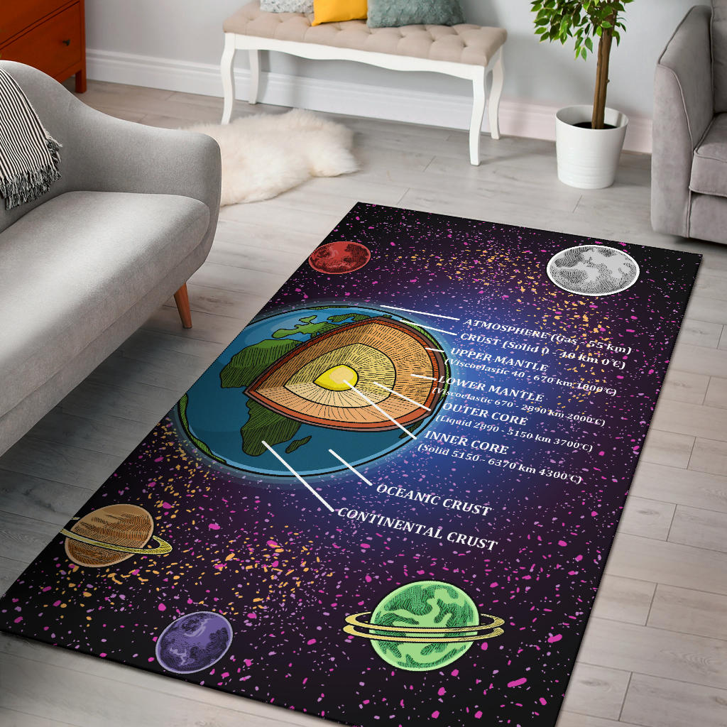 Earth Structure Diagram Area Rug