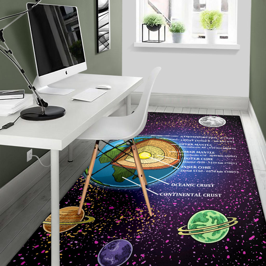 Earth Structure Diagram Area Rug Groove Bags