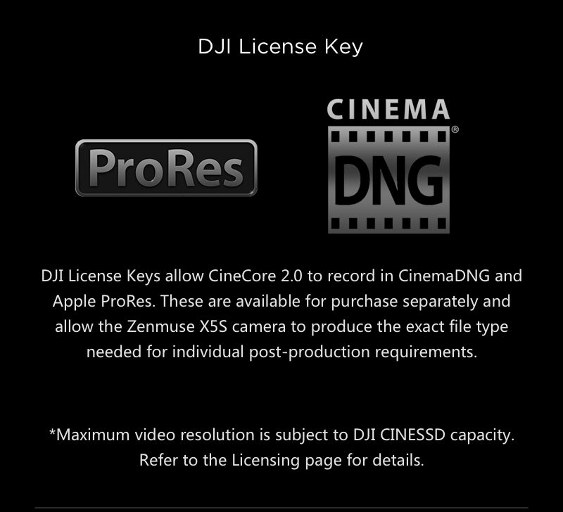 DJI License Keys - ProRes & Cinema DNG