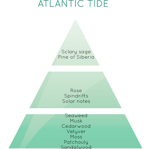 Atlantic Tide 500ml
