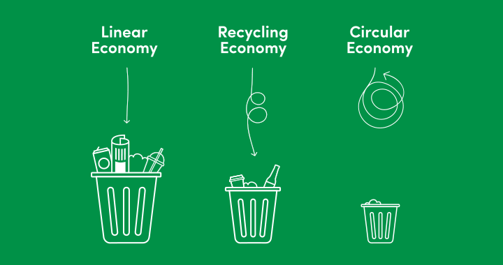 How a circular economy will assist us in the plastic crisis