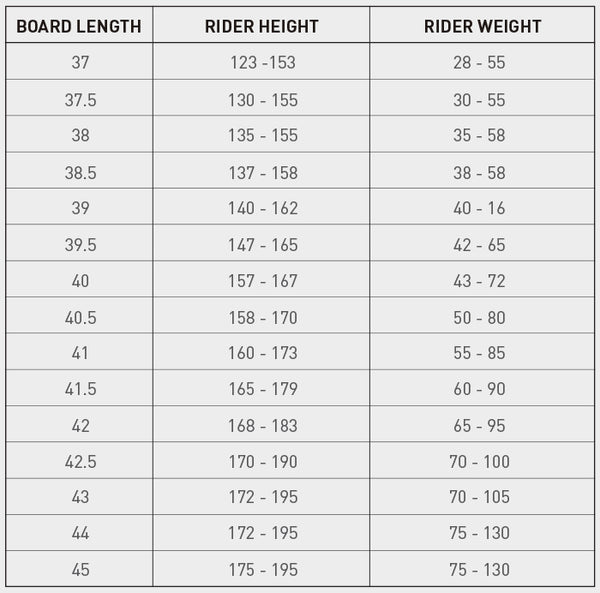 Helpful Guide of our entire line of Paddle Boards with Recommeded Size & Weight Guides and Model Specifications.