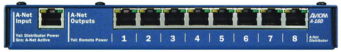 Aviom A-16D 16-Channel A-Net DA Streams to Eight Pro16 Devices