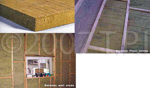 Auralex - Mineral Fiber Sound Insulation - 2 Inch