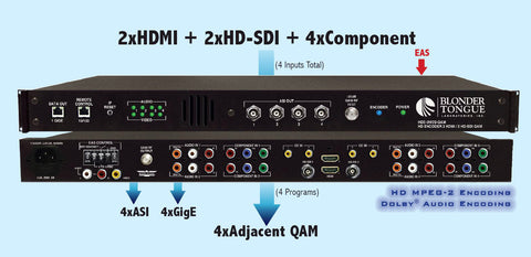 A high quality Image of Blonder Tongue HDE-2H/2S-QAM 4-Channel MPEG-2 Encoder/QAM Modulator with HD-SDI