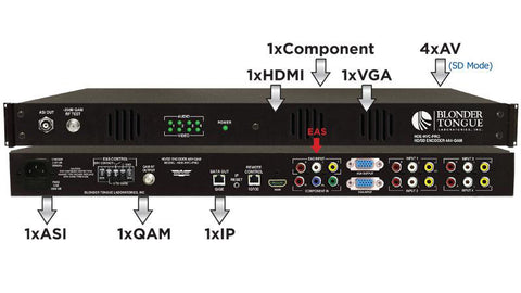 A high quality Image of Blonder Tongue HDE-HVC-PRO Professional Series MPEG-2 HD/SD Encoder - HDMI/VGA/YCbCr/Composite