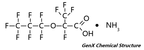 GenX chemical structure Chemours