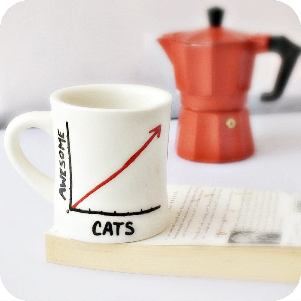 Cat Lover Funny Coffee Mug