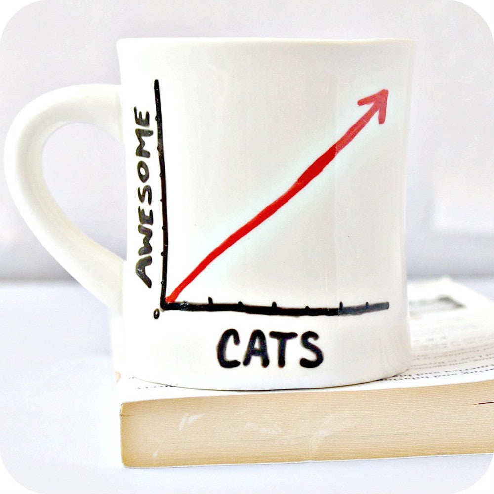 Funny Hand Painted Coffee Mug for Cat Lady Gift