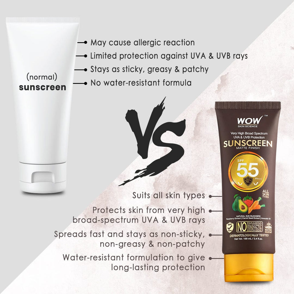 WOW Skin Science Matte Finish Sunscreen Lotion SPF 55 PA++ - ALL SKIN TYPE COMPATIBLE - No Parabens, Silicones, Mineral Oil, Oxide, Colour, Benzophenone - 100 ml Tube - BuyWow