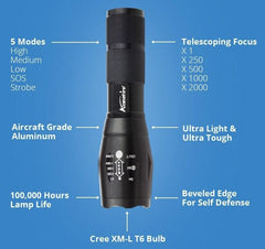 Military Style Flashlight - TopTier Shop Unique Fun Trending Gifts Hot Items Shopping Flashlight