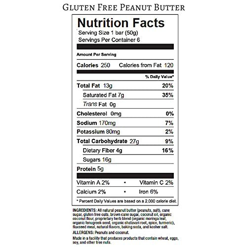 view nutritional panel