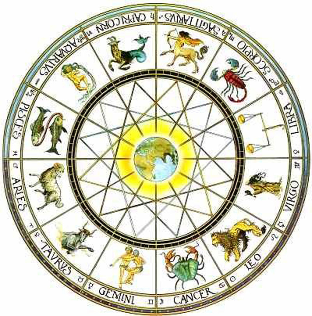Essential Oils for Your Astrology Sign