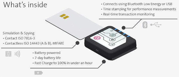 UL SmartConnect Bluetooth Probe Kit Incl. $999 for 1st Year Maintenance: