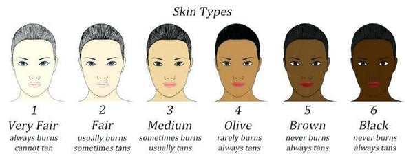 Don't Cover Up Dark Spots - TRY THIS!