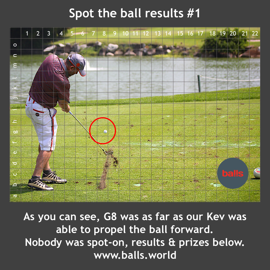 Results from spot the ball #1