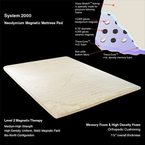 System 2000 Neodymium Magnetic Mattress Pads - The Posh Lyfe Style