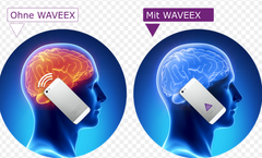 Waveex Mobile Chip protection against cell phone radiation. EU approved & Proven new product 2015.