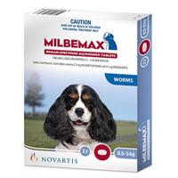 Milbemax Broad Spectrum Allwormer Small