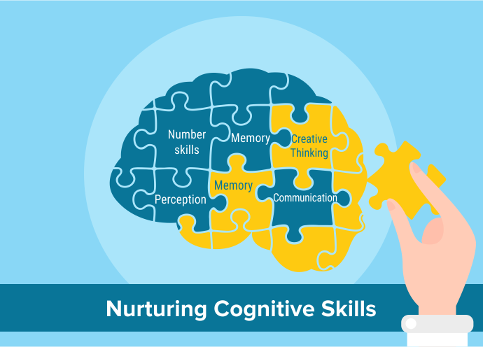 Importance of nurturing cognitive skills in children as part of early education