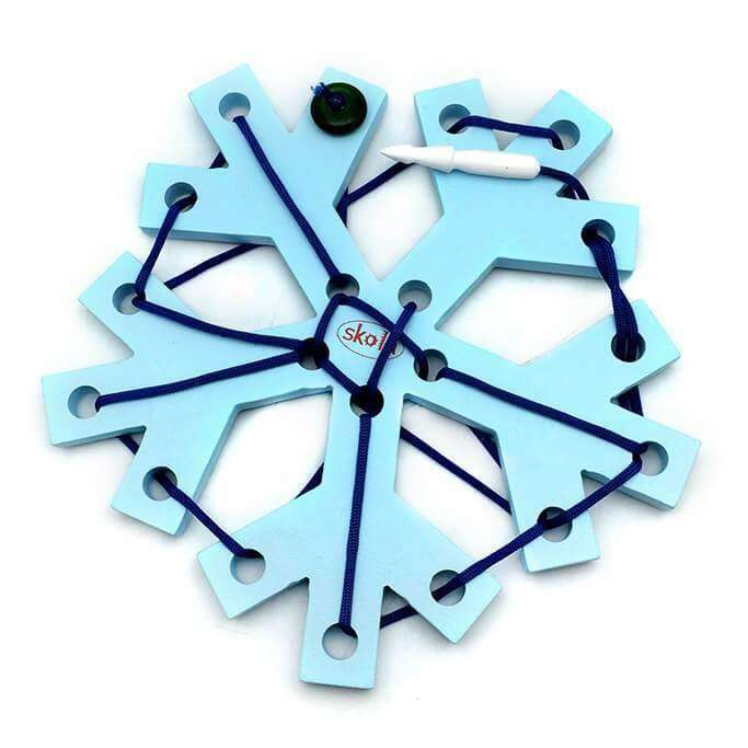 Threading Snowflake
