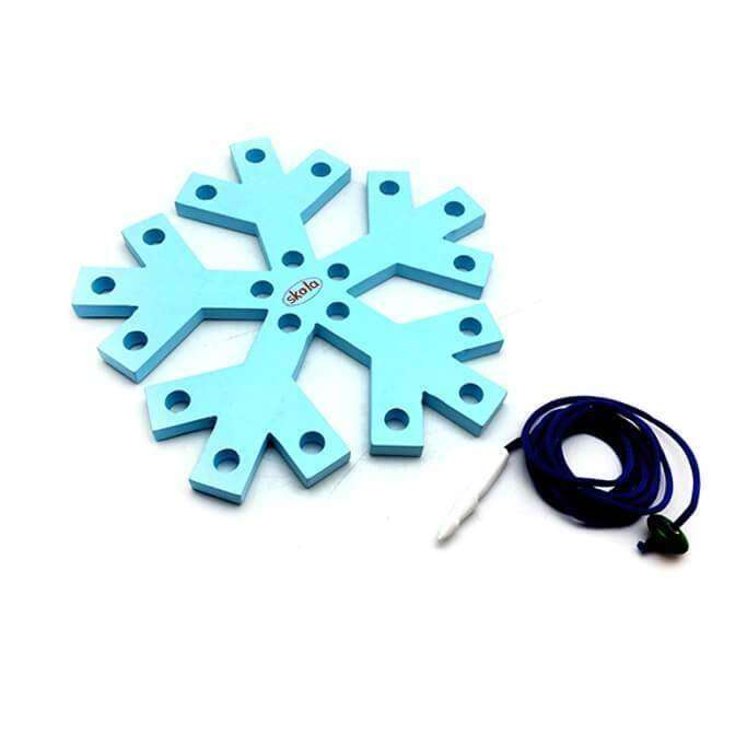 Threading Snowflake2