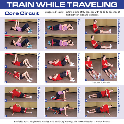 Core Circuit Training graphic