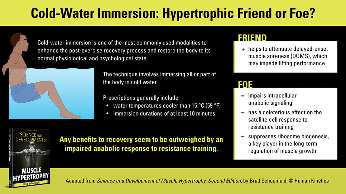 Cold water immersion infographic