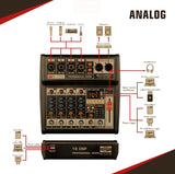 AMP-22105 4 Input Channels Mixer