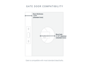 Gate Smart Lock Replacement International Shipping - $40