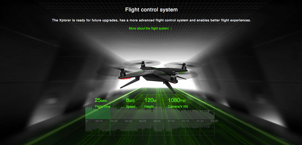 Xiro Xplorer V Model Quadcopter