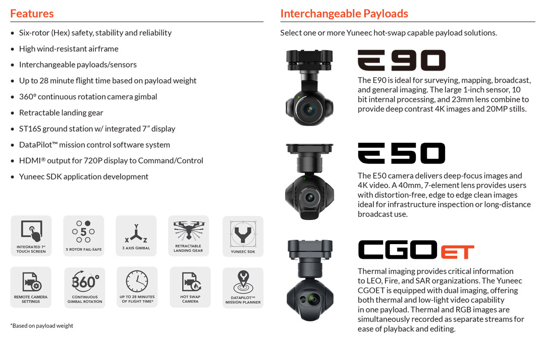 H520 Payload Options