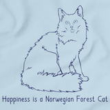 Happiness Is A Norwegian Forest Cat Light blue Art Preview