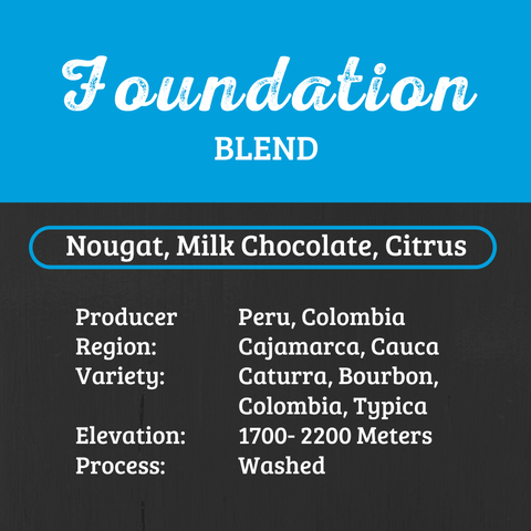 Foundation | Blend