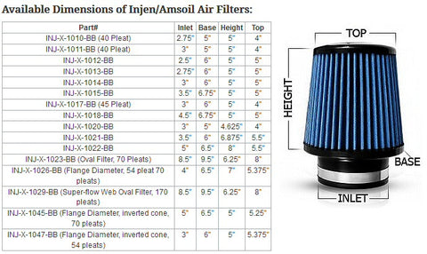 Universal X1017 Air Filter 76mm Flange 152x127x102mm [INJEN]