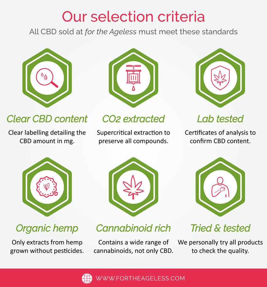Best CBD selection criteria infographic