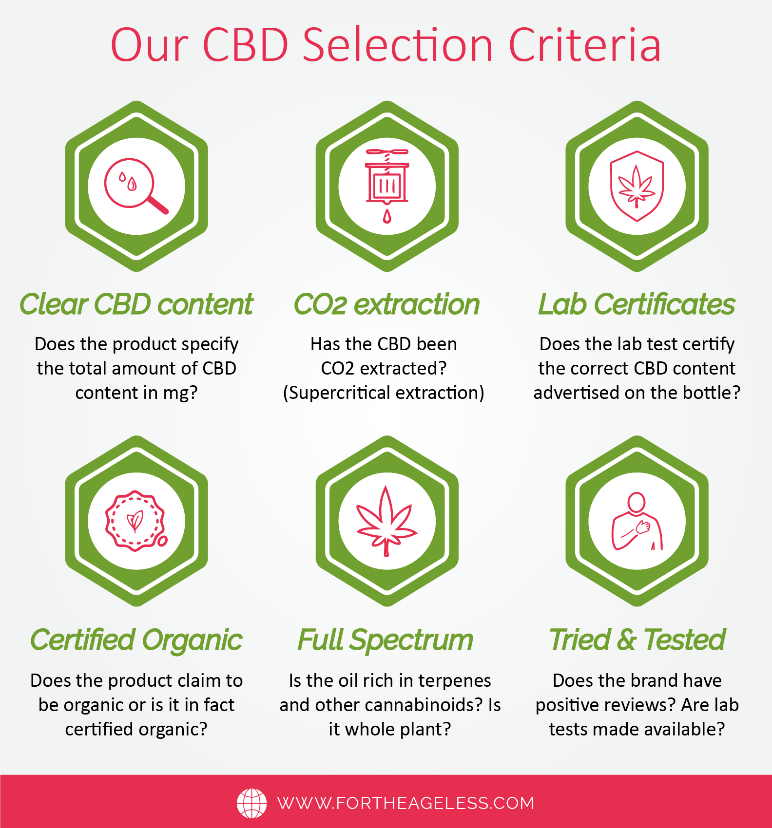 how to choose the best cbd oil infographic